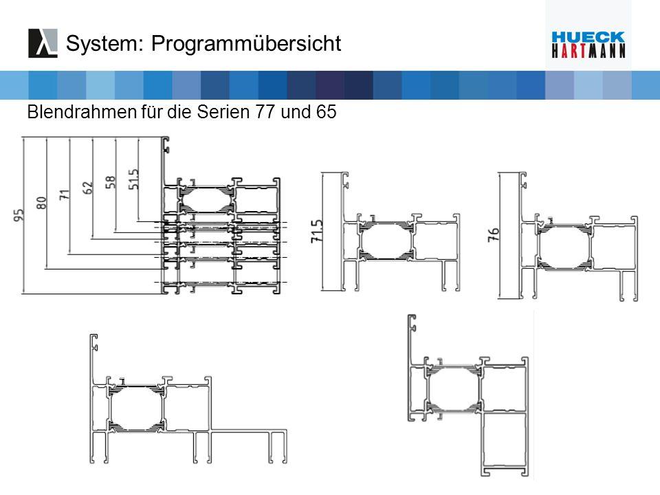 Blendrahmen für die Serien 77 und 65 System: Programmübersicht