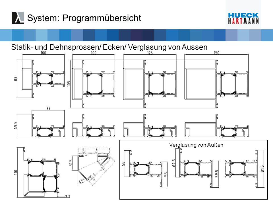 Statik- und Dehnsprossen/ Ecken/ Verglasung von Aussen Verglasung von Außen System: Programmübersicht