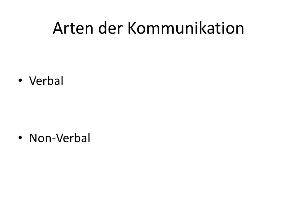 Arten der Kommunikation Verbal Non-Verbal
