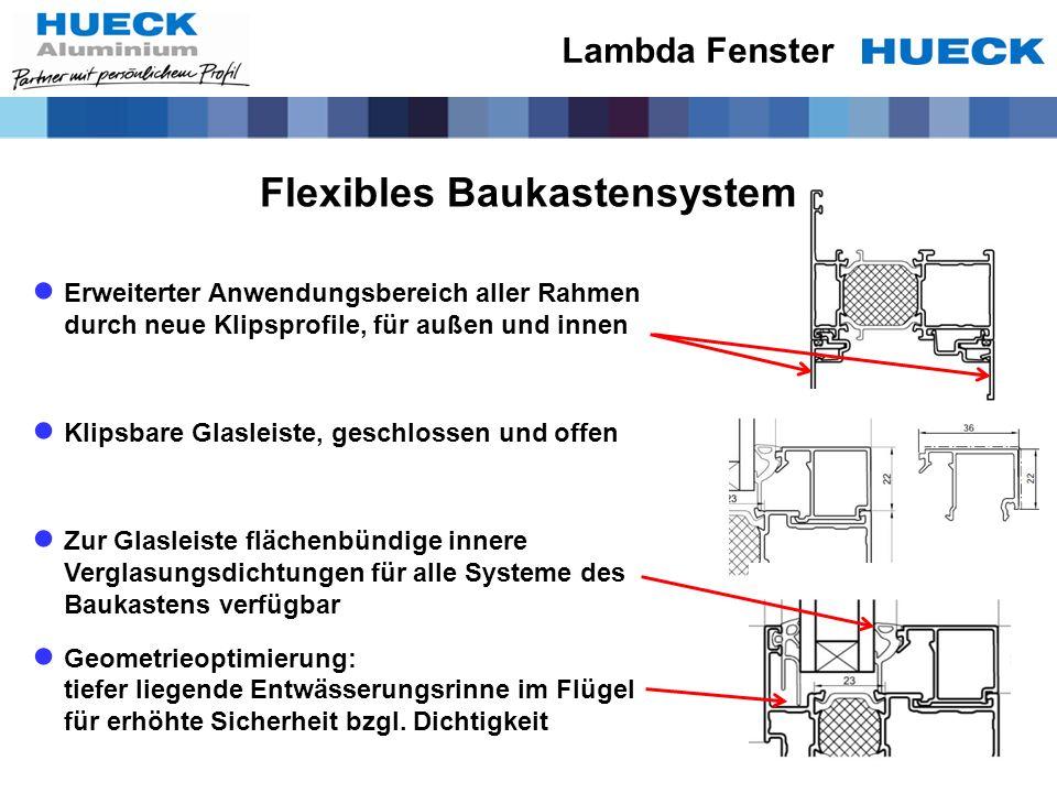 Erweiterter Anwendungsbereich aller Rahmen durch neue Klipsprofile, für außen und innen Klipsbare Glasleiste, geschlossen und offen Zur Glasleiste flä