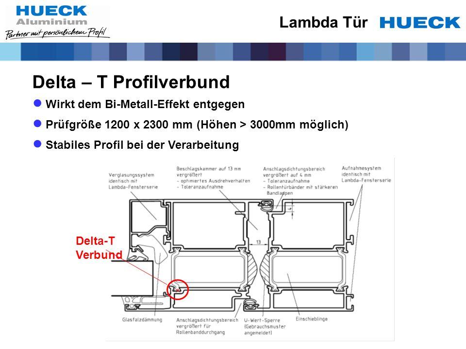 Lambda Tür Delta – T Profilverbund Wirkt dem Bi-Metall-Effekt entgegen Prüfgröße 1200 x 2300 mm (Höhen > 3000mm möglich) Stabiles Profil bei der Verar