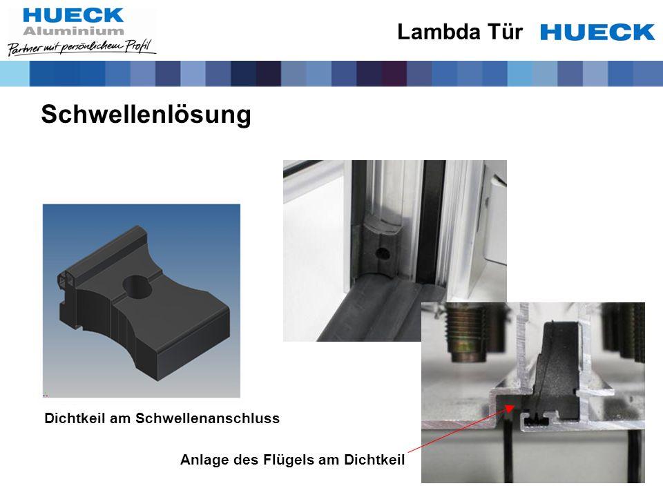 Schwellenlösung Anlage des Flügels am Dichtkeil Dichtkeil am Schwellenanschluss Lambda Tür