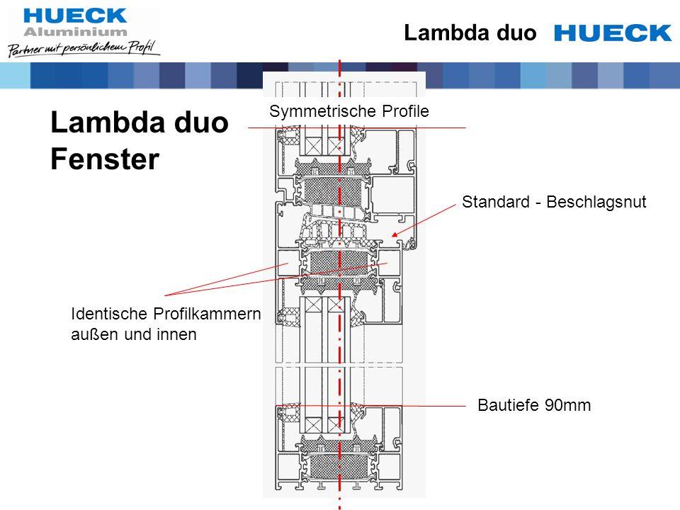 Standard - Beschlagsnut Symmetrische Profile Identische Profilkammern außen und innen Bautiefe 90mm Lambda duo Fenster Lambda duo