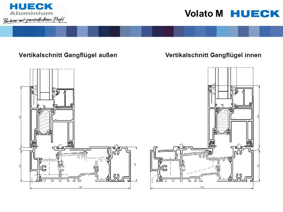 Vertikalschnitt Gangflügel außenVertikalschnitt Gangflügel innen Volato M