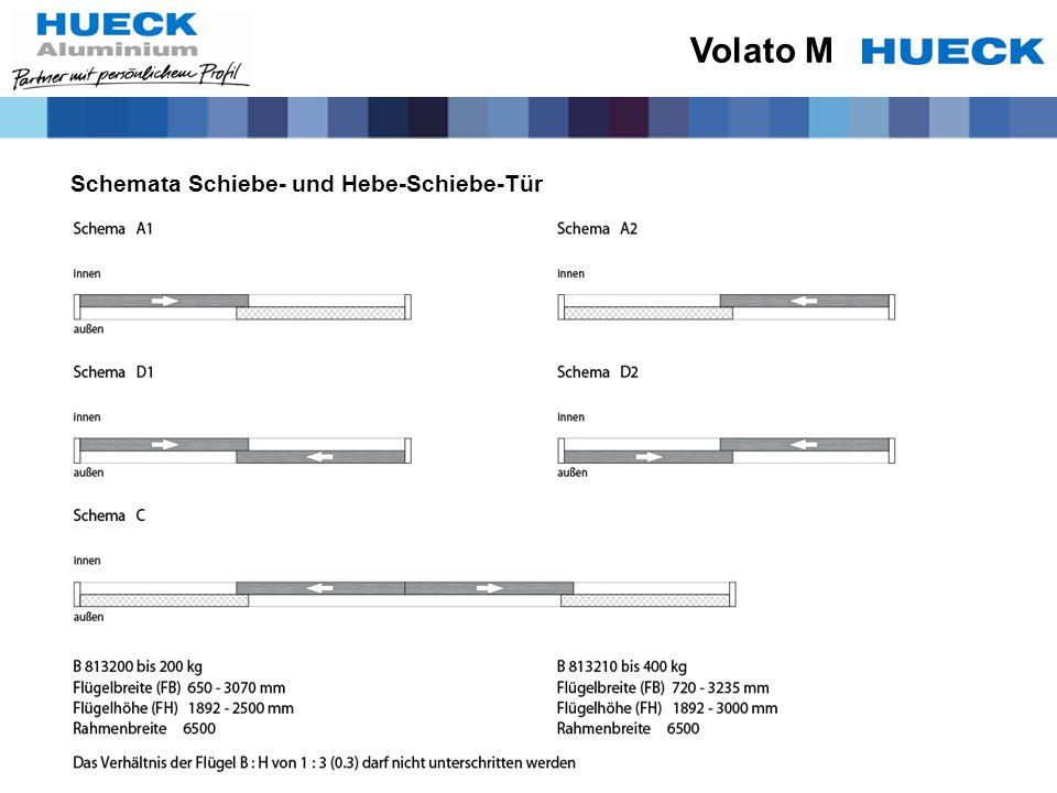Schemata Schiebe- und Hebe-Schiebe-Tür Volato M