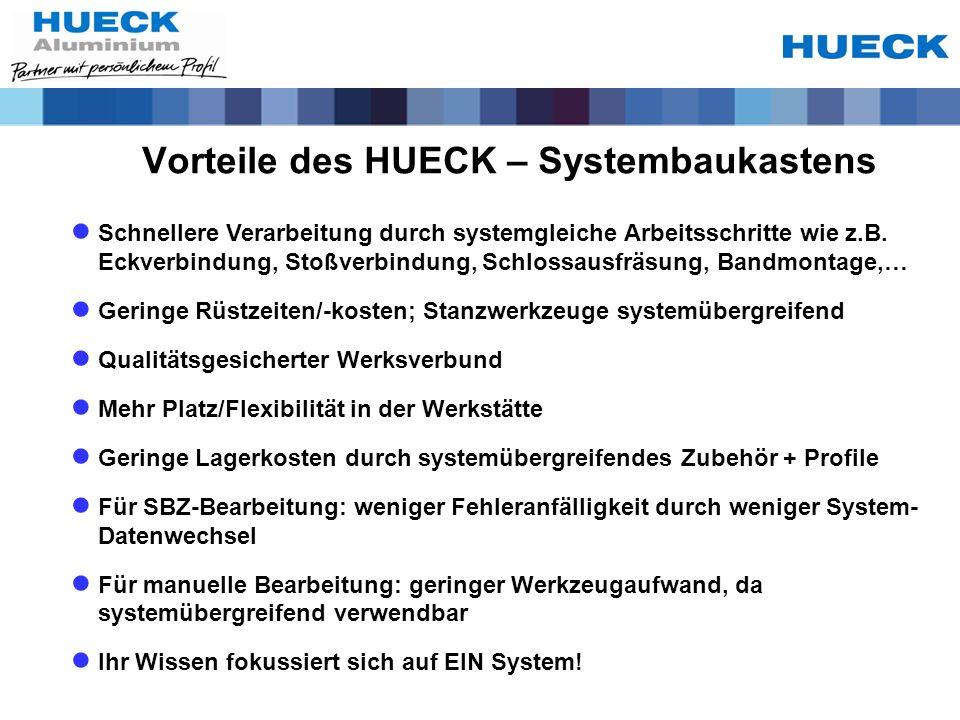 Vorteile des HUECK – Systembaukastens Schnellere Verarbeitung durch systemgleiche Arbeitsschritte wie z.B. Eckverbindung, Stoßverbindung, Schlossausfr
