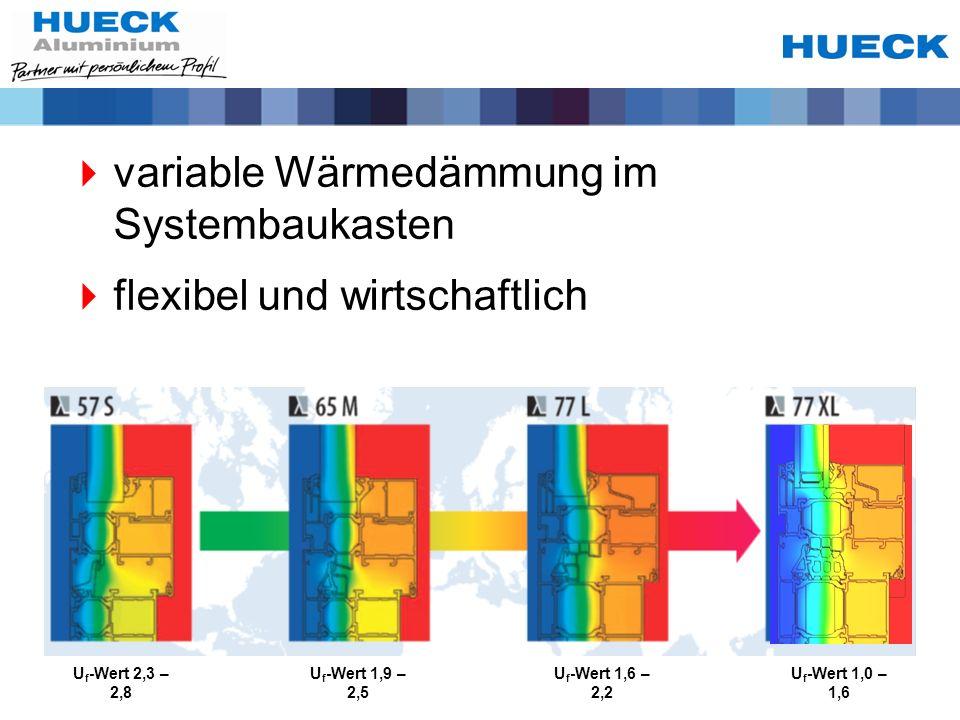 variable Wärmedämmung im Systembaukasten flexibel und wirtschaftlich U f -Wert 2,3 – 2,8 U f -Wert 1,9 – 2,5 U f -Wert 1,6 – 2,2 U f -Wert 1,0 – 1,6