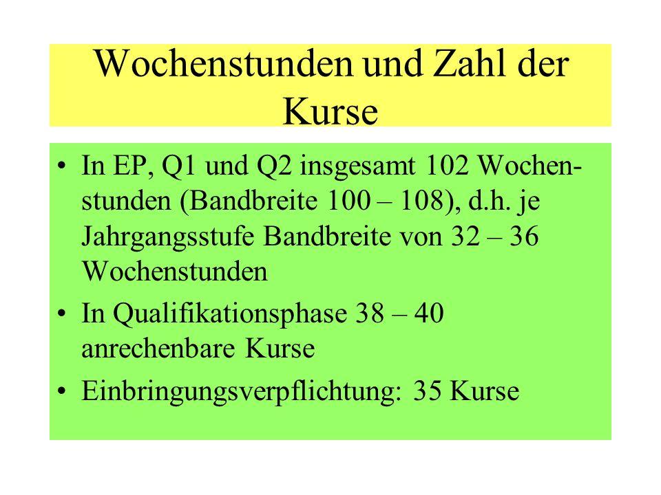 Wochenstunden und Zahl der Kurse In EP, Q1 und Q2 insgesamt 102 Wochen- stunden (Bandbreite 100 – 108), d.h. je Jahrgangsstufe Bandbreite von 32 – 36
