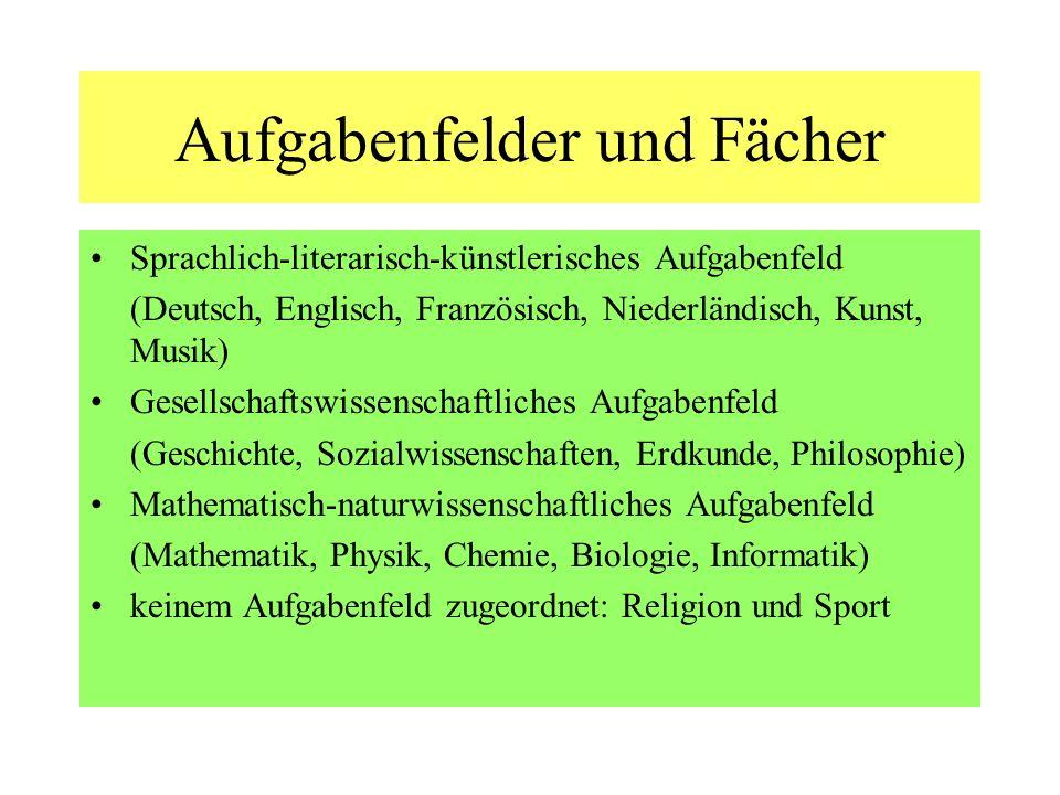 Aufgabenfelder und Fächer Sprachlich-literarisch-künstlerisches Aufgabenfeld (Deutsch, Englisch, Französisch, Niederländisch, Kunst, Musik) Gesellscha