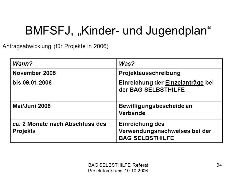 BAG SELBSTHILFE, Referat Projektförderung, 10.10.2006 34 BMFSFJ, Kinder- und Jugendplan Antragsabwicklung (für Projekte in 2006) Wann?Was? November 20