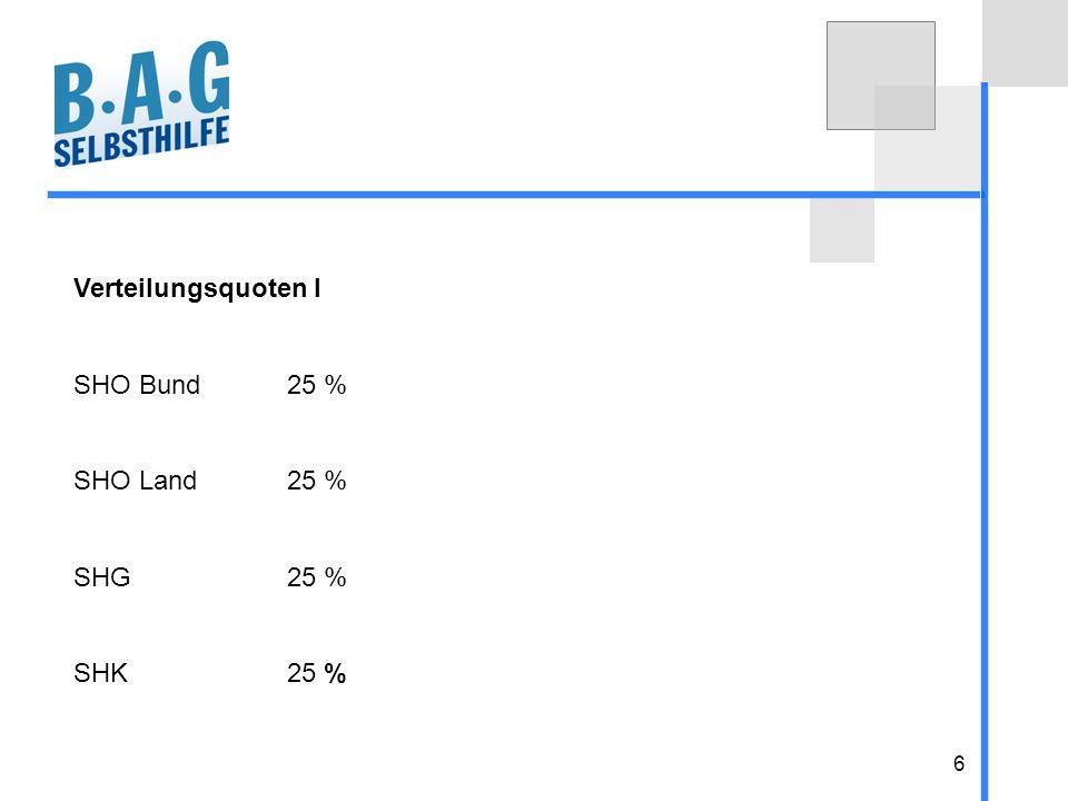 6 Verteilungsquoten I SHO Bund25 % SHO Land25 % SHG25 % SHK25 %