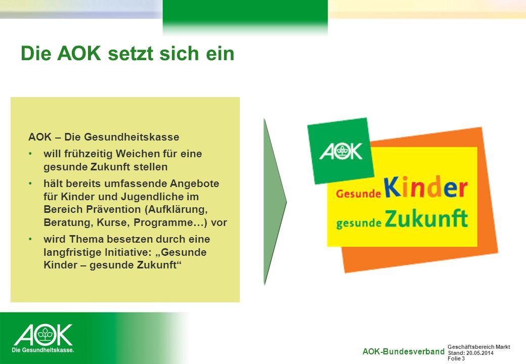 AOK-Bundesverband Geschäftsbereich Markt Stand: 20.05.2014 Folie 3 Die AOK setzt sich ein AOK – Die Gesundheitskasse will frühzeitig Weichen für eine