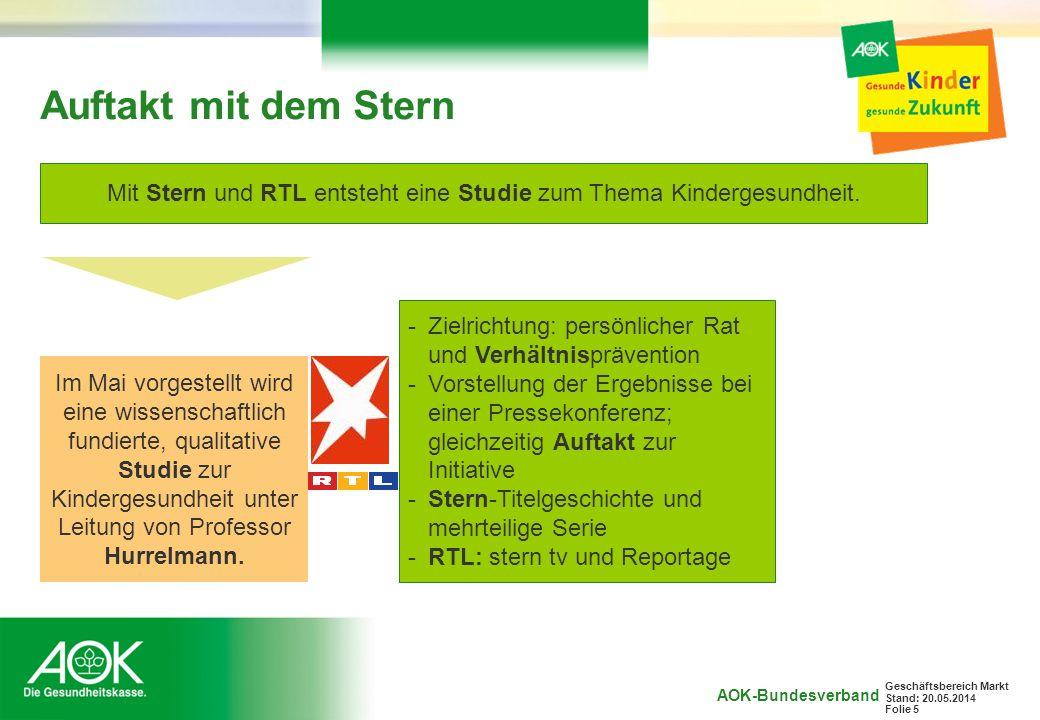 AOK-Bundesverband Geschäftsbereich Markt Stand: 20.05.2014 Folie 5 Auftakt mit dem Stern Mit Stern und RTL entsteht eine Studie zum Thema Kindergesund