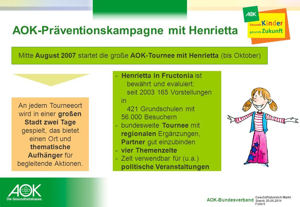 AOK-Bundesverband Geschäftsbereich Markt Stand: 20.05.2014 Folie 6 AOK-Präventionskampagne mit Henrietta Mitte August 2007 startet die große AOK-Tourn