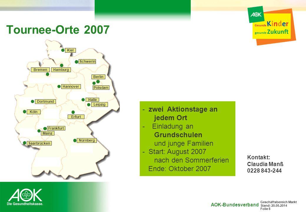 AOK-Bundesverband Geschäftsbereich Markt Stand: 20.05.2014 Folie 8 Berlin HamburgBremen Nürnberg Saarbrücken Mainz Frankfurt Dortmund Köln Schwerin Ha
