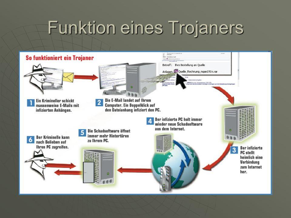 Funktion eines Trojaners