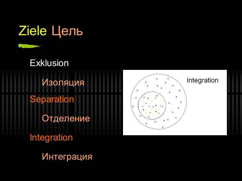 Ziele Цель Exklusion Изоляция Separation Отделение Integration Интеграция