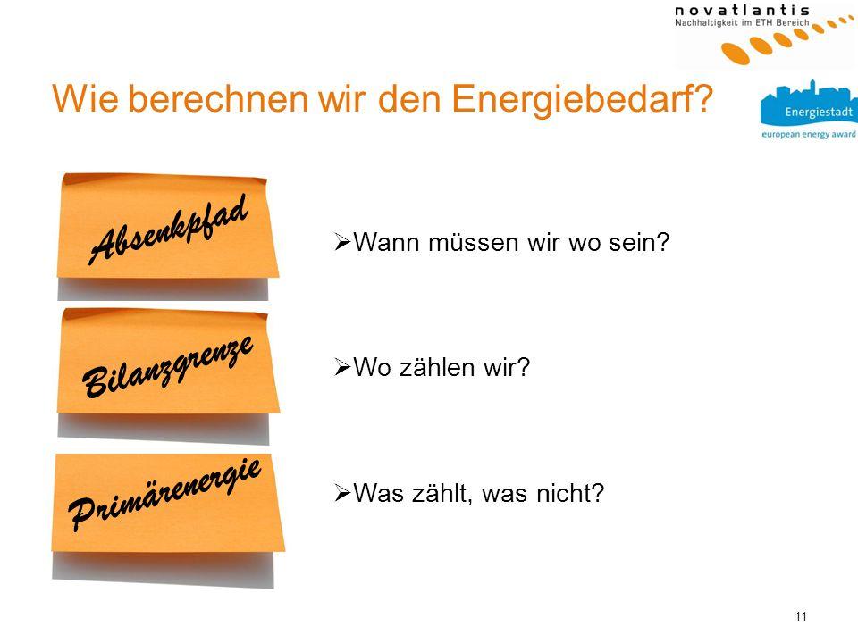 11 Absenkpfad Wann müssen wir wo sein? Wo zählen wir? Was zählt, was nicht? Wie berechnen wir den Energiebedarf? Primärenergie Bilanzgrenze