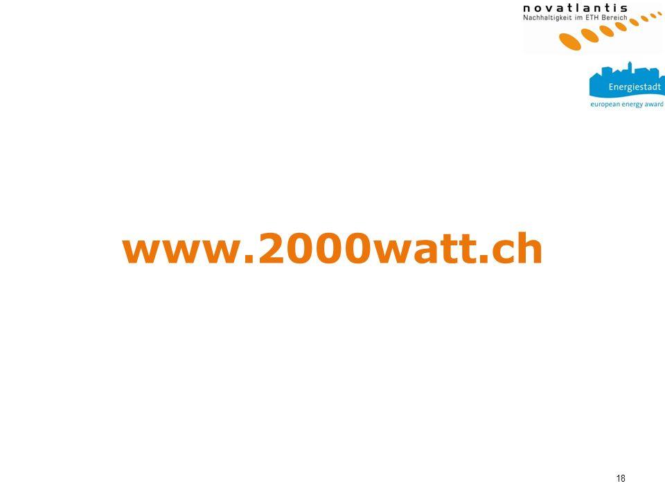 18 www.2000watt.ch