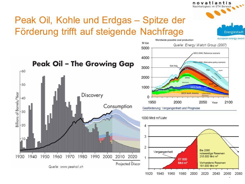 3 Peak Oil, Kohle und Erdgas – Spitze der Förderung trifft auf steigende Nachfrage Quelle: www.peakoil.ch Quelle: Energy Watch Group (2007)