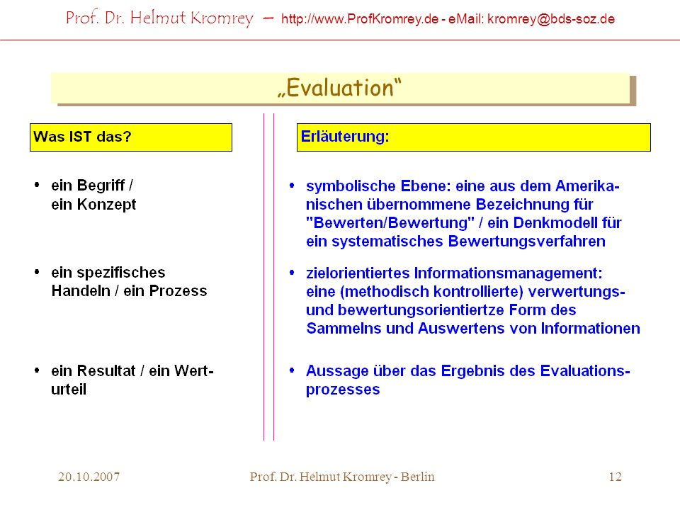 Prof. Dr. Helmut Kromrey – http://www.ProfKromrey.de - eMail: kromrey@bds-soz.de 20.10.2007Prof. Dr. Helmut Kromrey - Berlin12 Evaluation