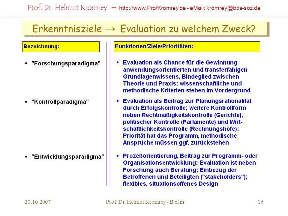 Prof. Dr. Helmut Kromrey – http://www.ProfKromrey.de - eMail: kromrey@bds-soz.de 20.10.2007Prof. Dr. Helmut Kromrey - Berlin16 Erkenntnisziele Evaluat