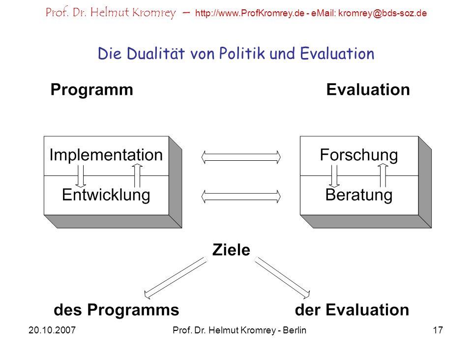 Prof. Dr. Helmut Kromrey – http://www.ProfKromrey.de - eMail: kromrey@bds-soz.de 20.10.2007Prof. Dr. Helmut Kromrey - Berlin17 Die Dualität von Politi