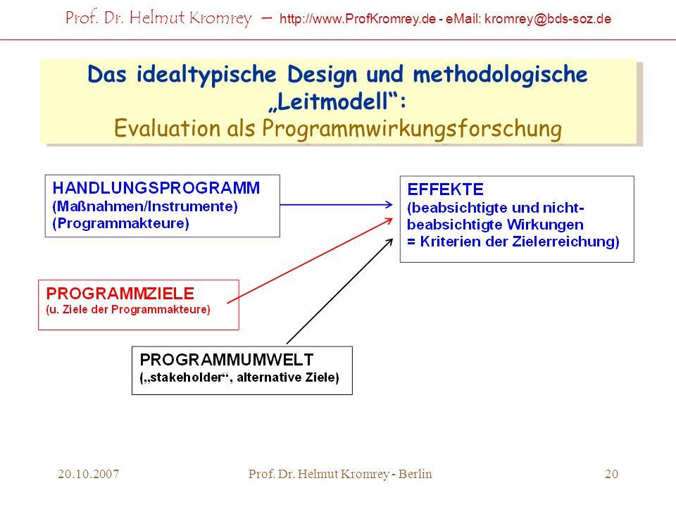 Prof. Dr. Helmut Kromrey – http://www.ProfKromrey.de - eMail: kromrey@bds-soz.de 20.10.2007Prof. Dr. Helmut Kromrey - Berlin20 Das idealtypische Desig