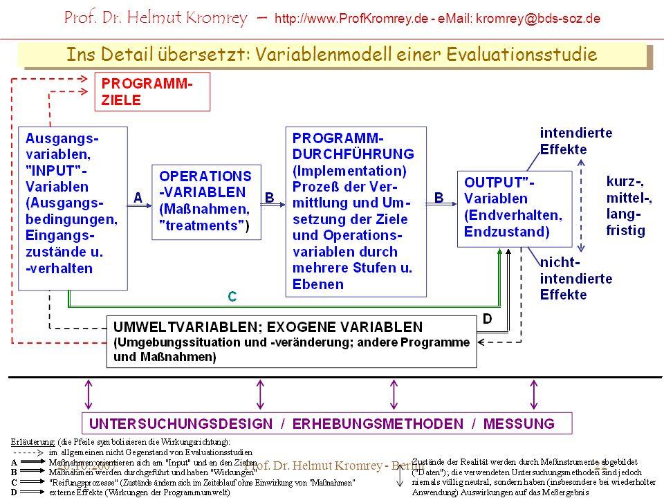 Prof. Dr. Helmut Kromrey – http://www.ProfKromrey.de - eMail: kromrey@bds-soz.de 20.10.2007Prof. Dr. Helmut Kromrey - Berlin22 Ins Detail übersetzt: V