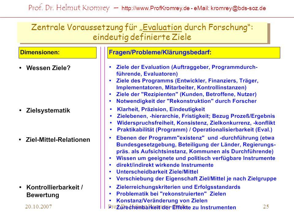 Prof. Dr. Helmut Kromrey – http://www.ProfKromrey.de - eMail: kromrey@bds-soz.de 20.10.2007Prof. Dr. Helmut Kromrey - Berlin25 Zentrale Voraussetzung