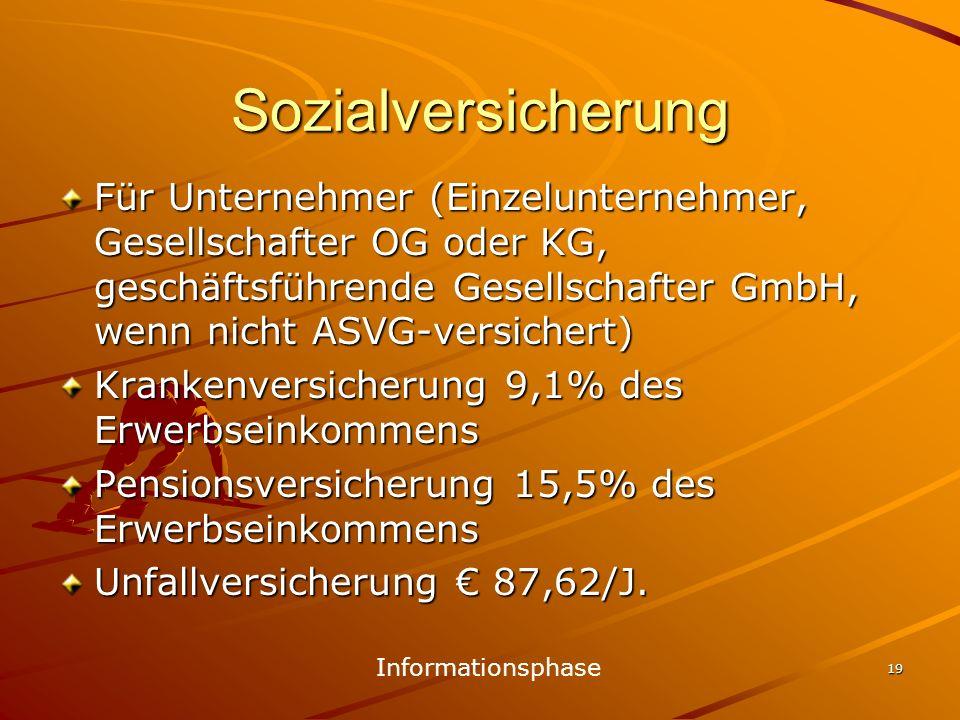 19 Sozialversicherung Für Unternehmer (Einzelunternehmer, Gesellschafter OG oder KG, geschäftsführende Gesellschafter GmbH, wenn nicht ASVG-versichert