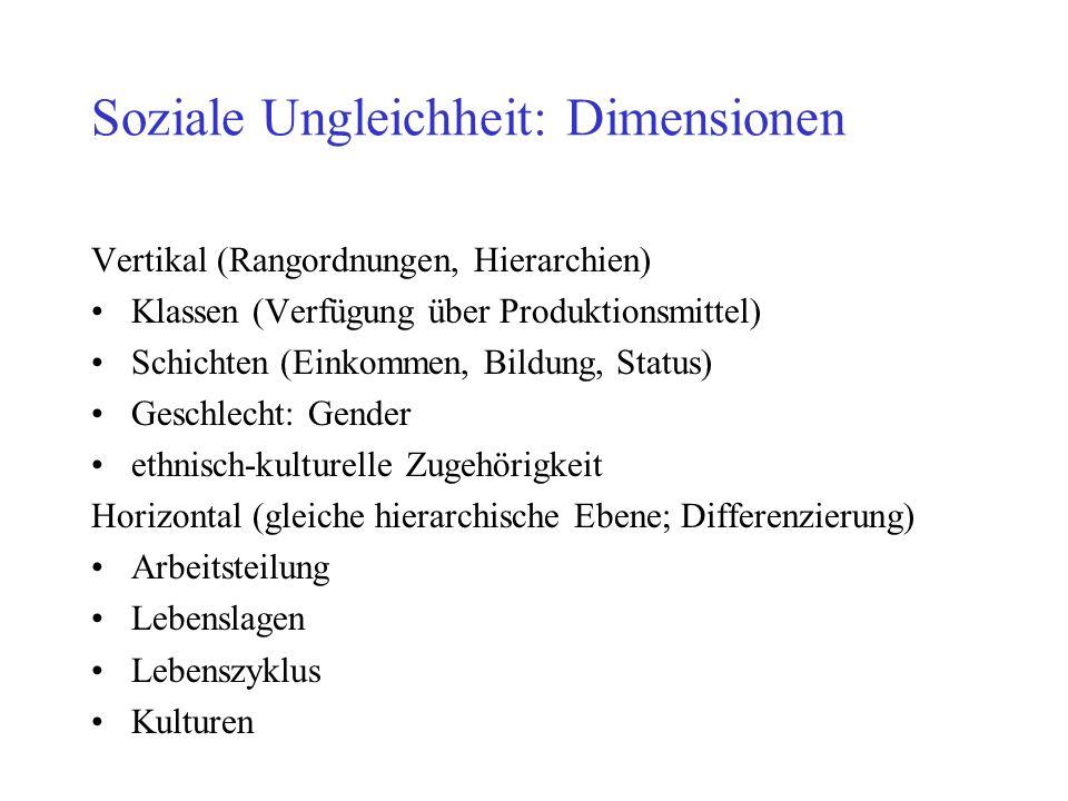 Soziale Ungleichheit: Dimensionen Vertikal (Rangordnungen, Hierarchien) Klassen (Verfügung über Produktionsmittel) Schichten (Einkommen, Bildung, Stat