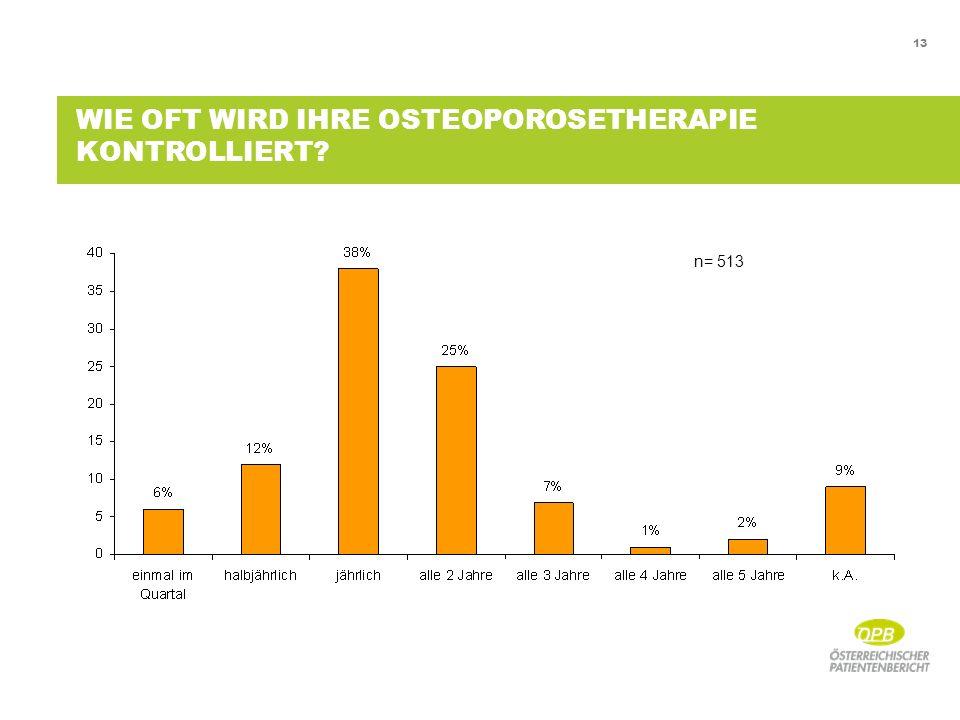 13 WIE OFT WIRD IHRE OSTEOPOROSETHERAPIE KONTROLLIERT n= 513