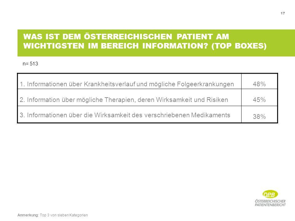 17 1. Informationen über Krankheitsverlauf und mögliche Folgeerkrankungen48% 2.