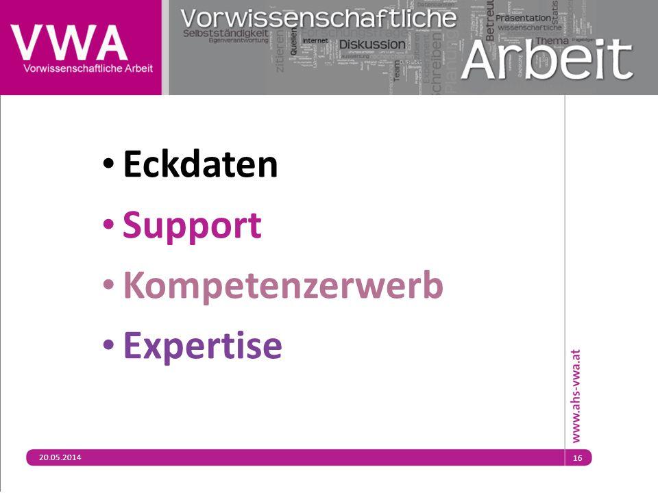 20.05.201416 Eckdaten Support Kompetenzerwerb Expertise