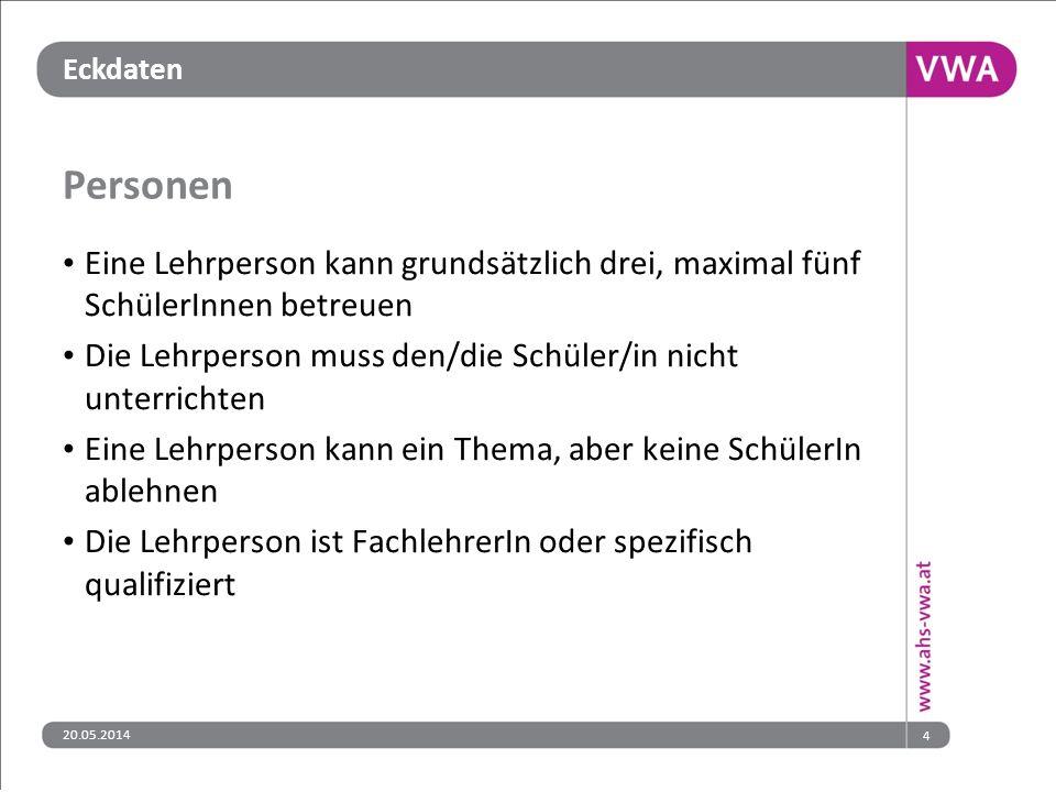 Eckdaten Ablauf und Termine 7.Klasse 1.