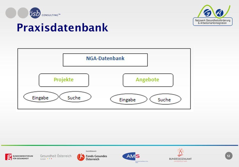 12 Praxisdatenbank