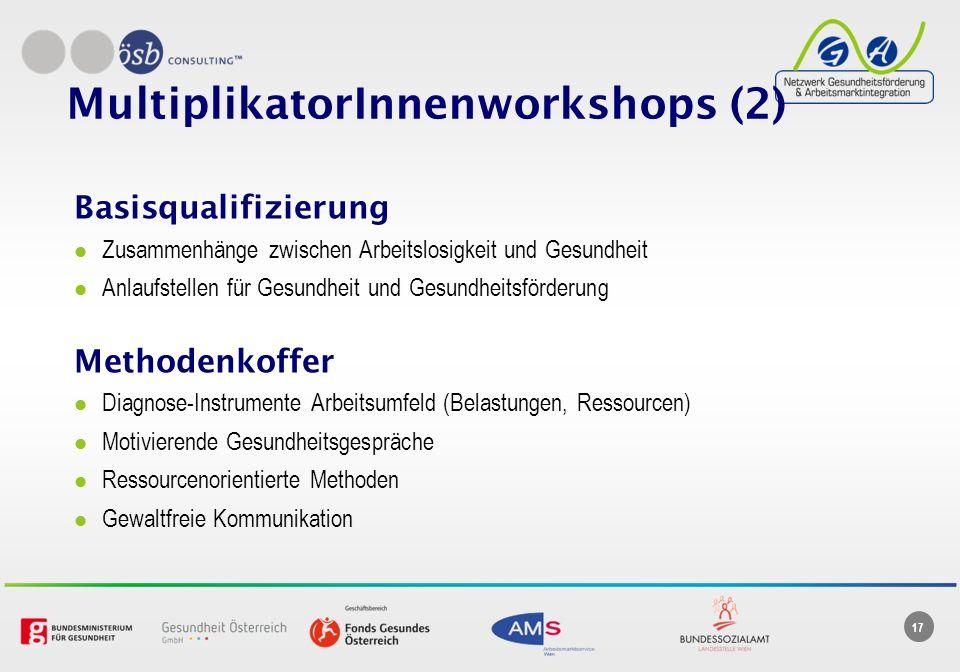 17 MultiplikatorInnenworkshops (2) Basisqualifizierung Zusammenhänge zwischen Arbeitslosigkeit und Gesundheit Anlaufstellen für Gesundheit und Gesundh