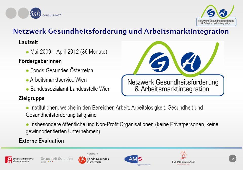 2 Netzwerk Gesundheitsförderung und Arbeitsmarktintegration Laufzeit Mai 2009 – April 2012 (36 Monate) FördergeberInnen Fonds Gesundes Österreich Arbe