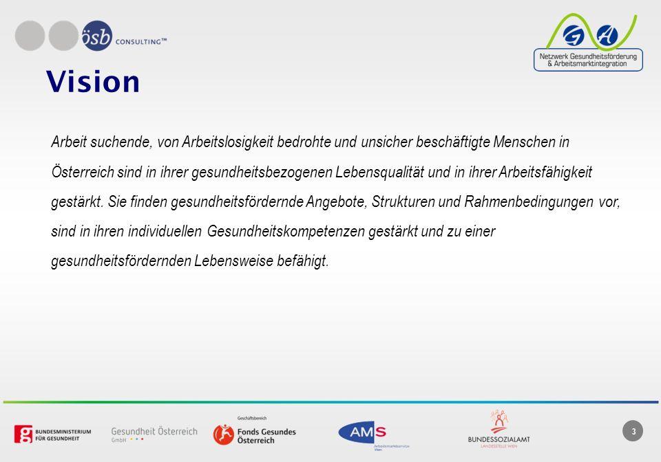 3 Vision Arbeit suchende, von Arbeitslosigkeit bedrohte und unsicher beschäftigte Menschen in Österreich sind in ihrer gesundheitsbezogenen Lebensqual