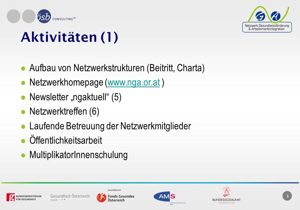 5 Aktivitäten (1) Aufbau von Netzwerkstrukturen (Beitritt, Charta) Netzwerkhomepage (www.nga.or.at )www.nga.or.at Newsletter ngaktuell (5) Netzwerktre