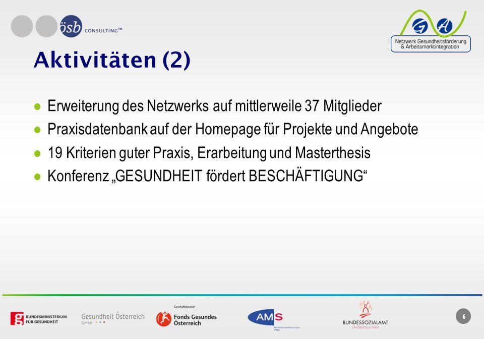 6 Aktivitäten (2) Erweiterung des Netzwerks auf mittlerweile 37 Mitglieder Praxisdatenbank auf der Homepage für Projekte und Angebote 19 Kriterien guter Praxis, Erarbeitung und Masterthesis Konferenz GESUNDHEIT fördert BESCHÄFTIGUNG