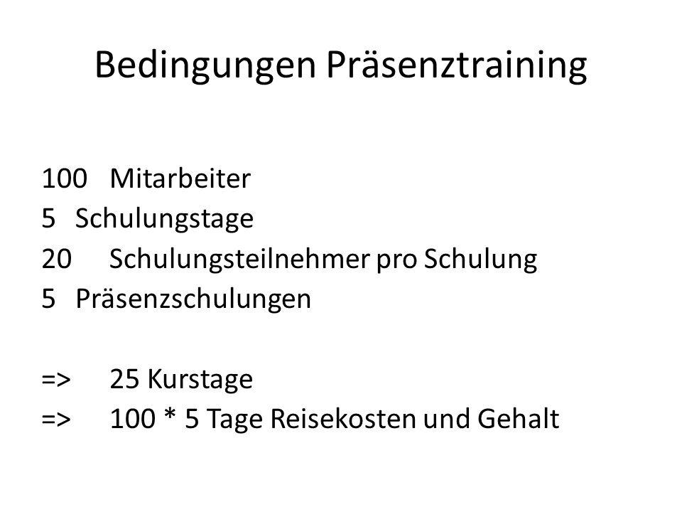 Bedingungen Präsenztraining 100Mitarbeiter 5Schulungstage 20Schulungsteilnehmer pro Schulung 5Präsenzschulungen =>25 Kurstage => 100 * 5 Tage Reisekosten und Gehalt