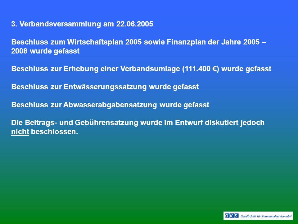 3. Verbandsversammlung am 22.06.2005 Beschluss zum Wirtschaftsplan 2005 sowie Finanzplan der Jahre 2005 – 2008 wurde gefasst Beschluss zur Erhebung ei