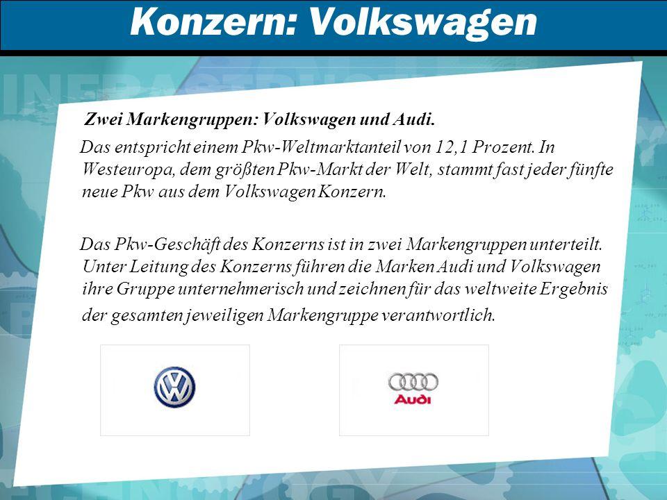 Konzern: Volkswagen Zwei Markengruppen: Volkswagen und Audi.