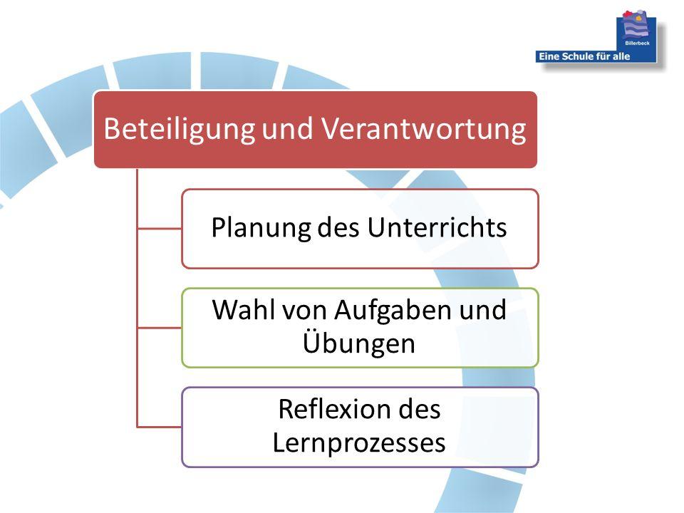 Beteiligung und Verantwortung Planung des Unterrichts Wahl von Aufgaben und Übungen Reflexion des Lernprozesses