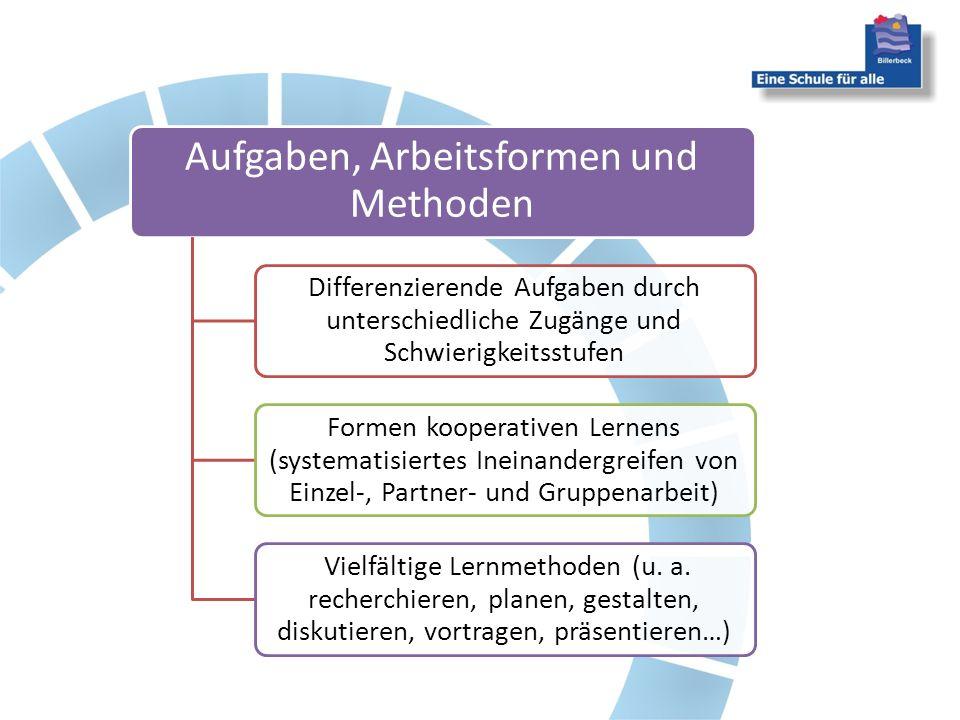 Aufgaben, Arbeitsformen und Methoden Differenzierende Aufgaben durch unterschiedliche Zugänge und Schwierigkeitsstufen Formen kooperativen Lernens (sy