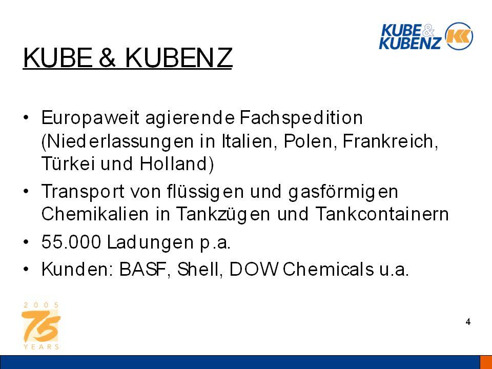 Deutscher Speditions- und Logistikverband e.V. REFERENT 8