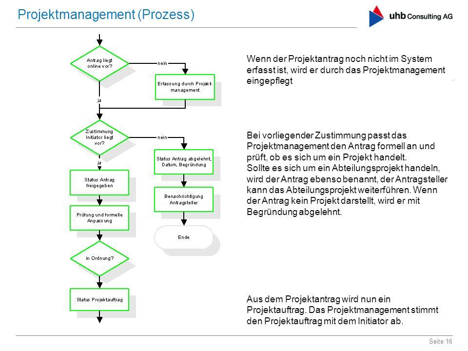Seite 16 Projektmanagement (Prozess) Wenn der Projektantrag noch nicht im System erfasst ist, wird er durch das Projektmanagement eingepflegt Bei vorl