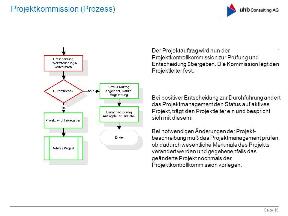 Seite 18 Projektkommission (Prozess) Der Projektauftrag wird nun der Projektkontrollkommission zur Prüfung und Entscheidung übergeben. Die Kommission